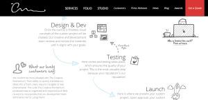 the creative momentum awesome custom web design services