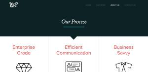 toi top class responsive web design process