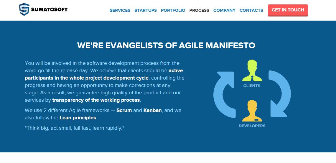 sumatosoft excellent web design firm process
