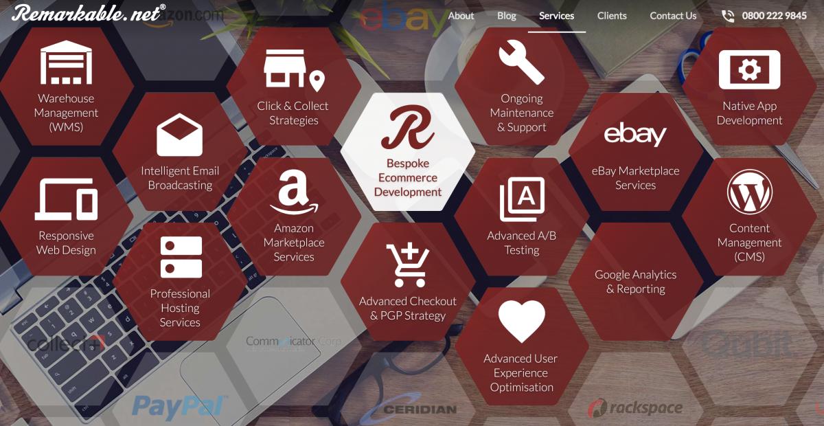 remarkable-ecommerce web design services