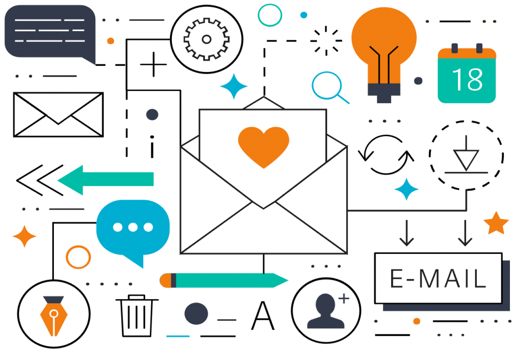 best ways to automate your marketing