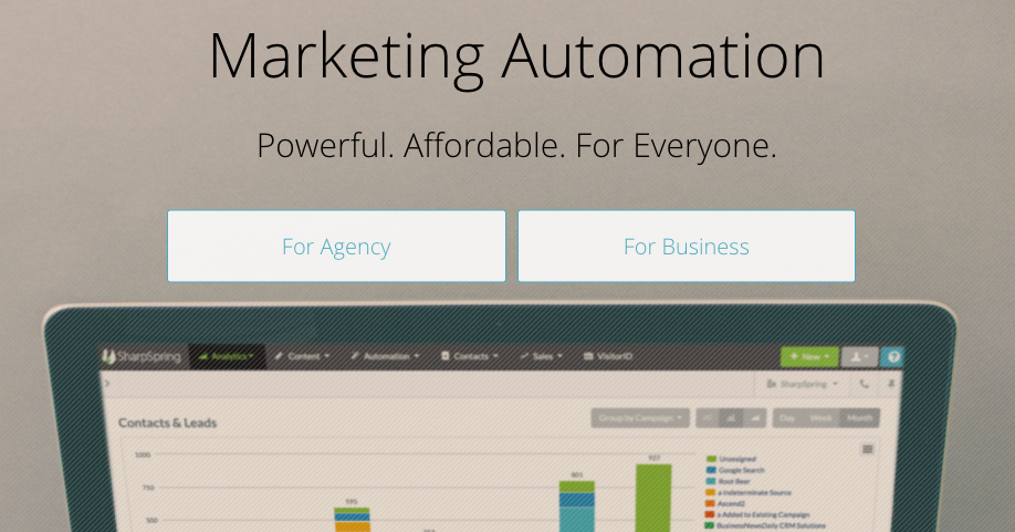 sharp spring marketing automation