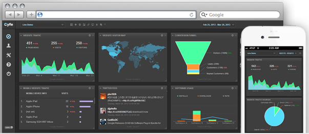 Cyfe business dashboard social media analytics