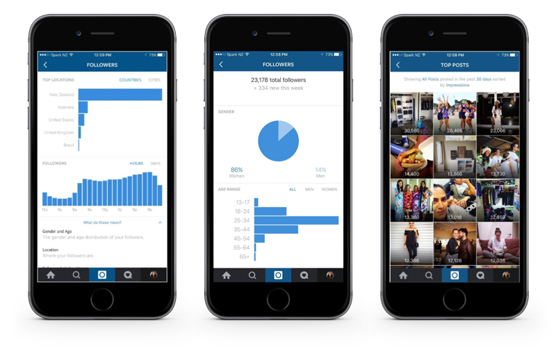 instagram for business analytics
