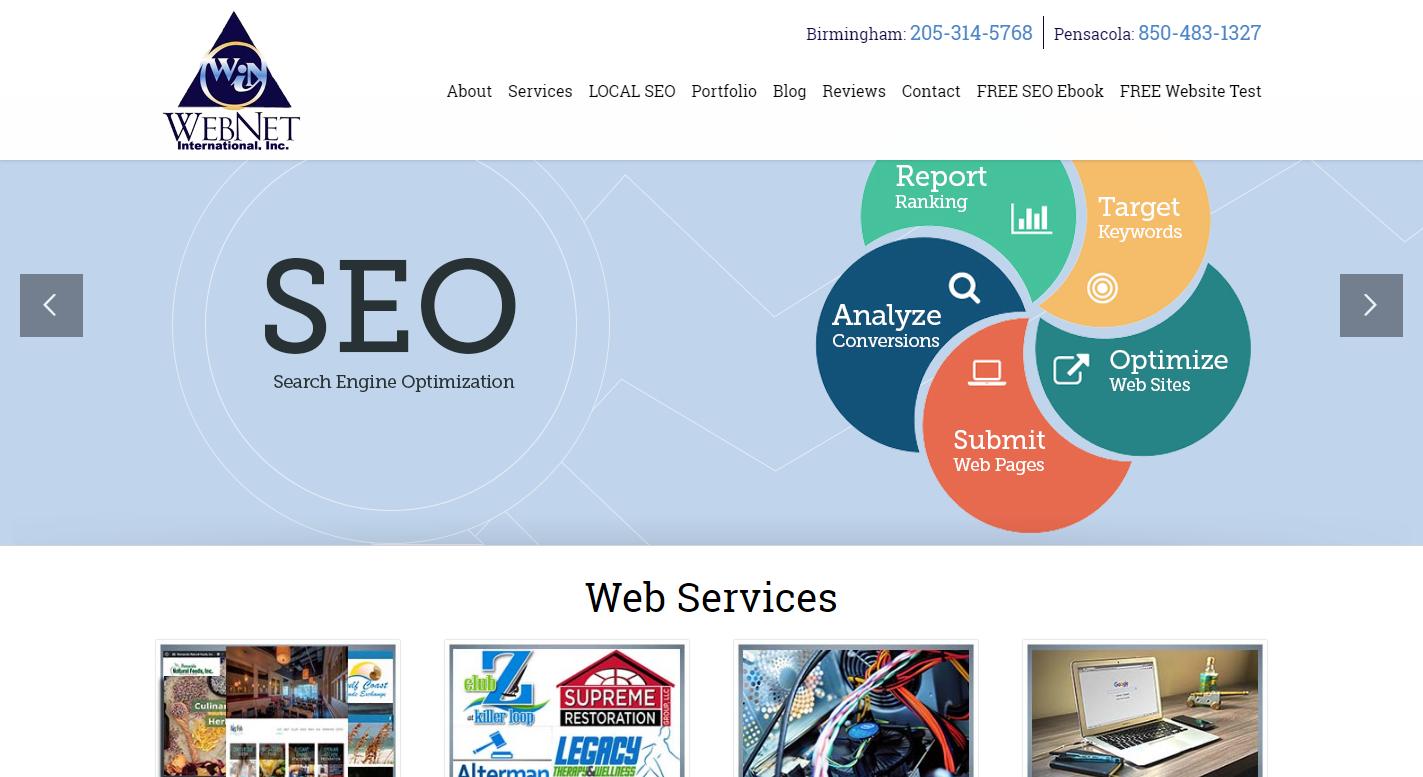 WebNet International Inc