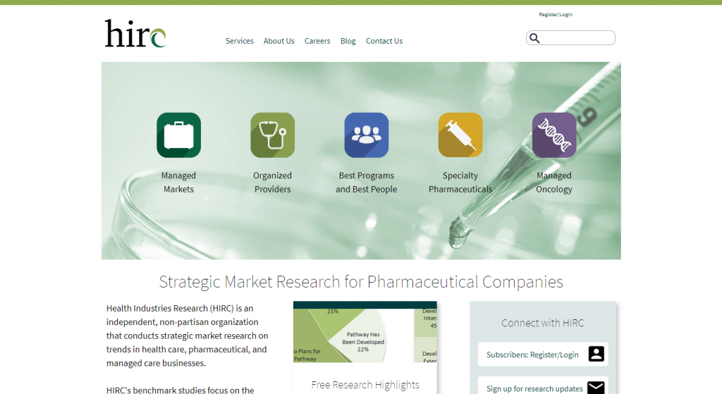 HIRC, a pharmaceutical research company