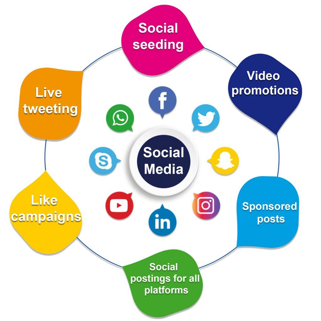 social_media_info
